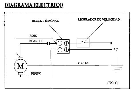 Ventilador de techo conecciones planetatecnico - Como instalar un ventilador de techo con luz ...